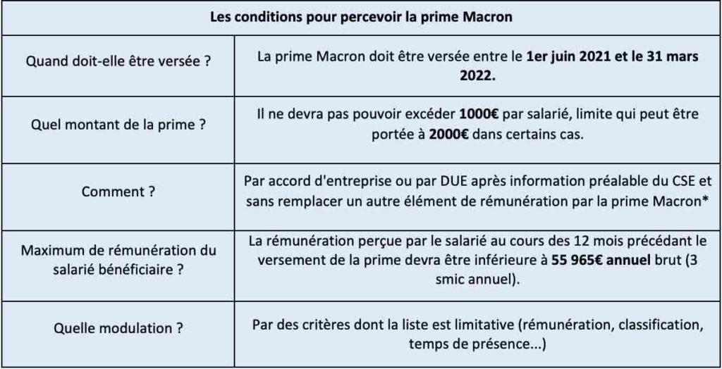 Tableau conditions pour obtenir la prime Macron